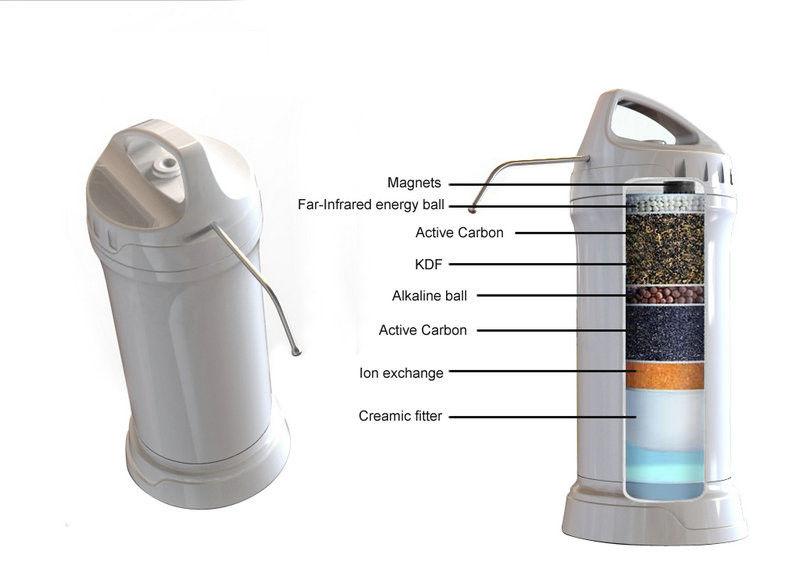 Conoce todo sobre los filtros de agua para casa precios for Filtro agua casa